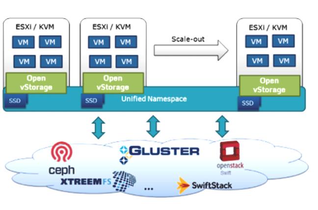 OSR_schematic