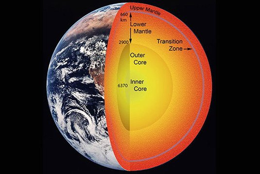 Schematic cross section of the Earth's interior showing water trapped under the Earth's mantle