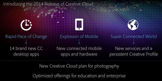 Adobe Creative Cloud 2014 overview