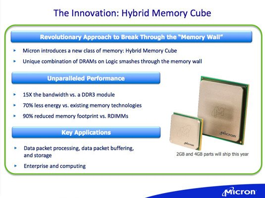 Micron Hybrid Memory Cube – details and advantages