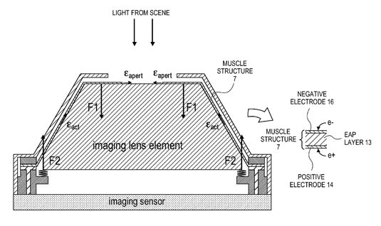 Illustration from Apple patent application 'Artificial Muscle Camera Lens Actuator'