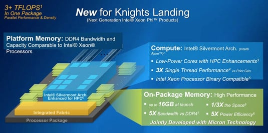 Intel presentation slide: what's new in Knights Landing