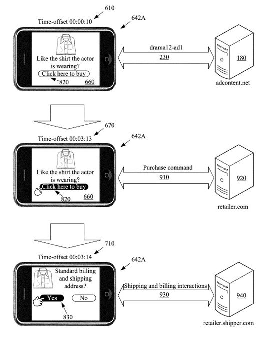 Apple patent illustration for 'System and method for delivering companion content'