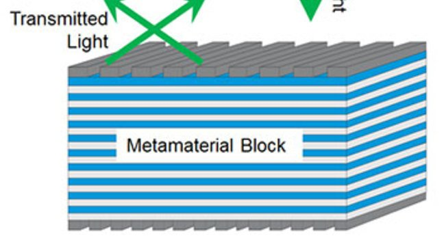 NIST's one-way photonic metamaterial