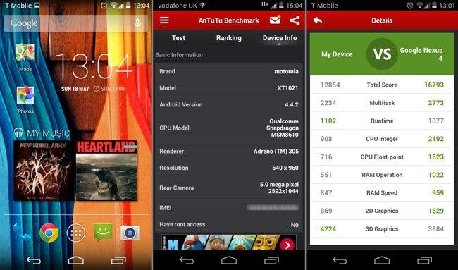Motorola Moto E homescreen, storage allocation and AnTuTu score