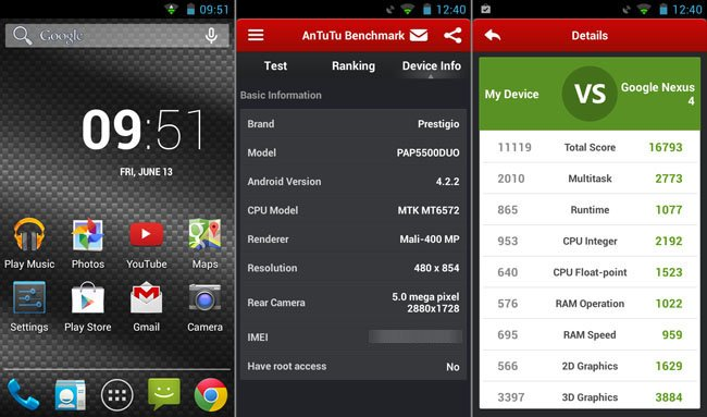 Prestigio Multiphone 5500 Duo homescreen and AnTuTu score