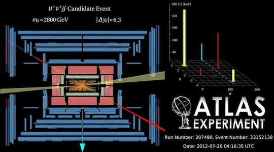 ATLAS experiment 'candidate event'