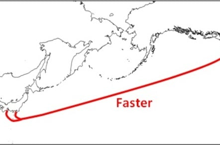 FASTER cable route