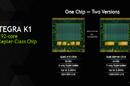 NVIDIA's 64-bit ARM SoCs
