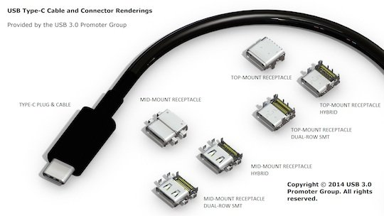 USB Type C connectors