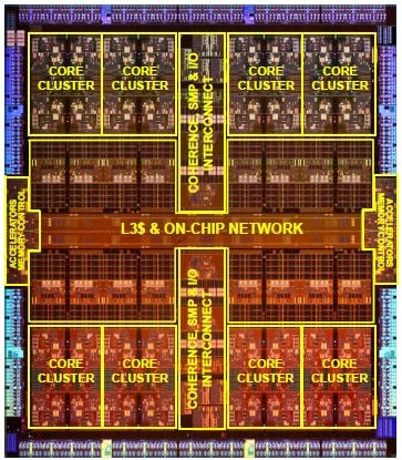 The die of Oracle's SPARC M7 CPU