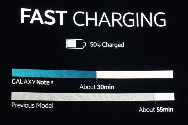 Samsung Galaxy Note 4 fast charging