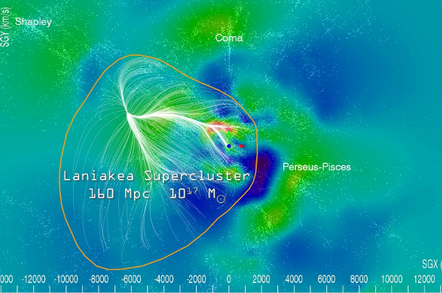 Our place in the Laniakea supercluster