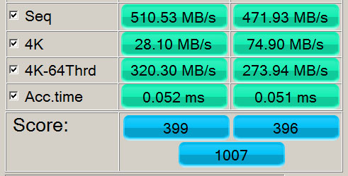 SanDisk Extreme Pro AS SSD benchmark results