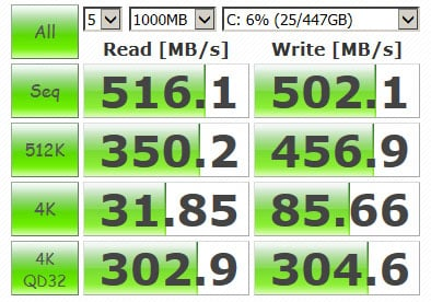SanDisk Extreme Pro SSD CrystalDiskMark benchmark results