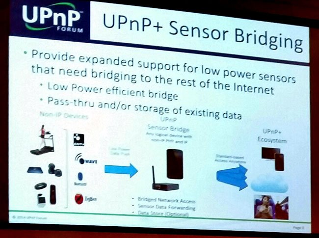 IBC UPnP Bridging devices