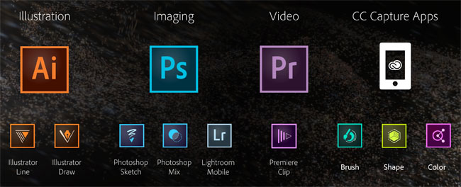 Adobe Mobile apps family