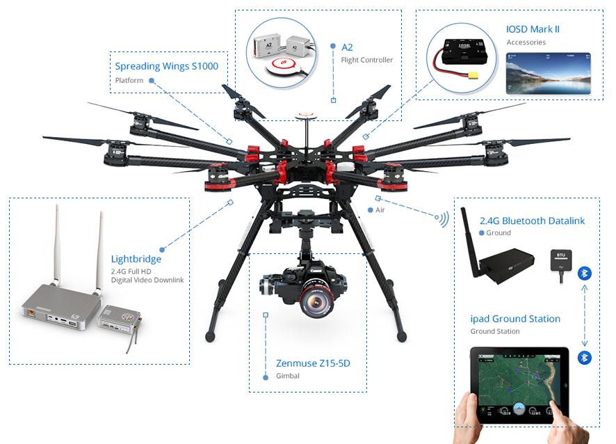 DJI Drone Flying Platform