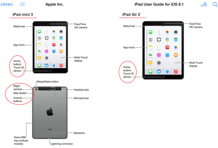 Leaked page from Apple's iPad User Guide for iOS 8.1