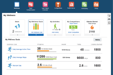 Oracle Wellness tool