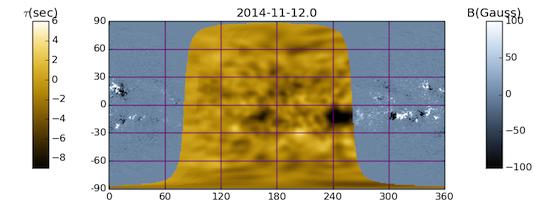 Farside analysis of AR12192