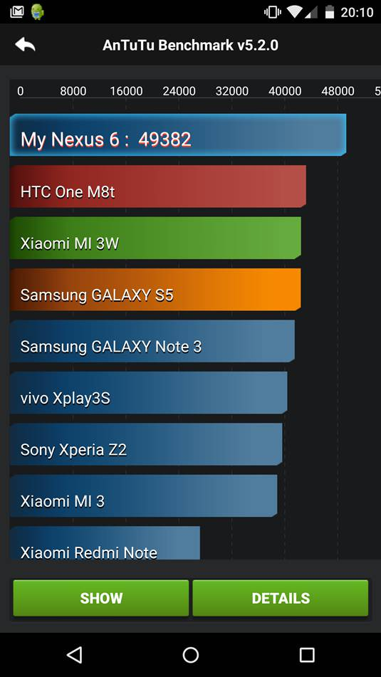 Nexus 6 AnTuTu performance test
