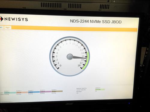 Newisys_NDS-2244
