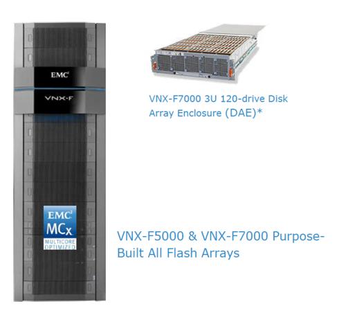 VMware SRM using HDS AMS 2000