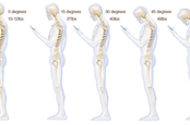 How TXTing stresses your spine