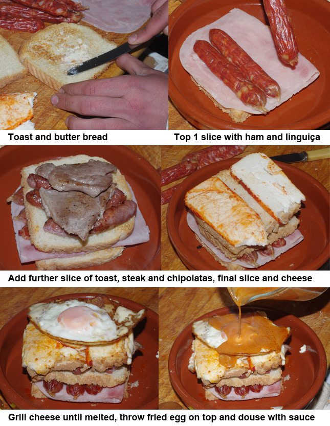 Six steps in Francesinha sandwich preparation
