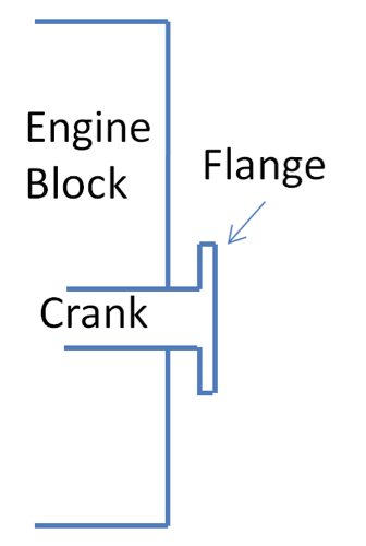 how to manually turn the crankshaft
