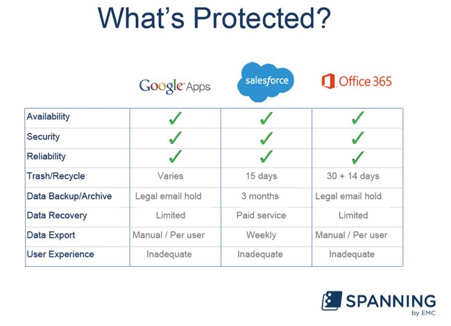 Spanning_whats_protected_slide