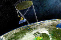 SMAP water scanning satellite