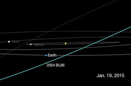 Asteroid BL86 orbit diagram