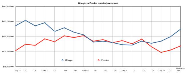 Emulex_vs_QLogic.jpg