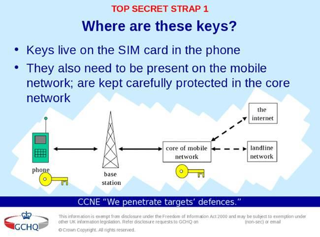 GCHQ slide