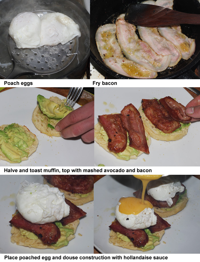 The six final steps in preparing eggs benedict