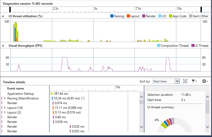 Timeline for profiling Windows apps