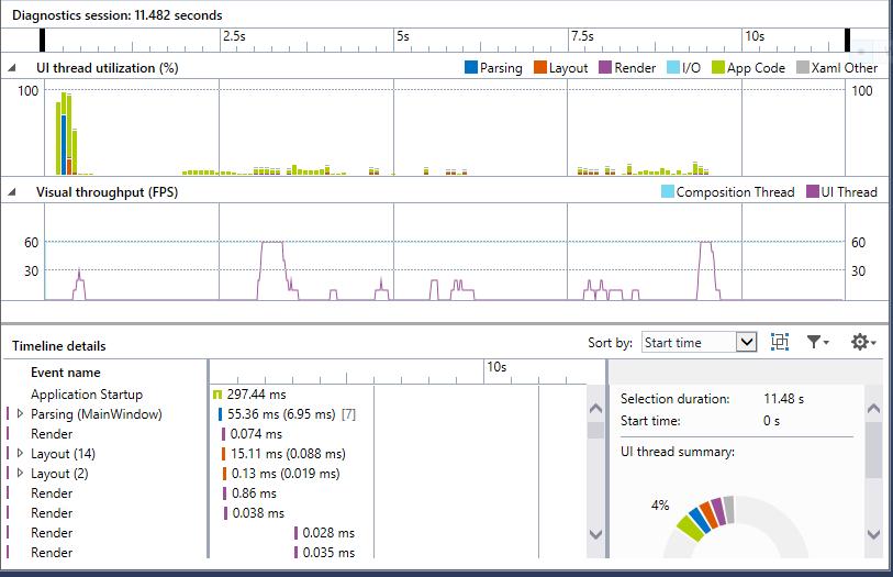 Timeline for profiling Windows apps