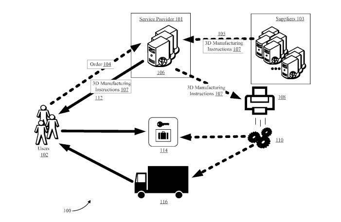 Amazon 3D printing patent