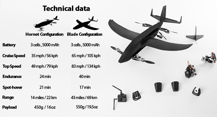 The SkyProwler specs