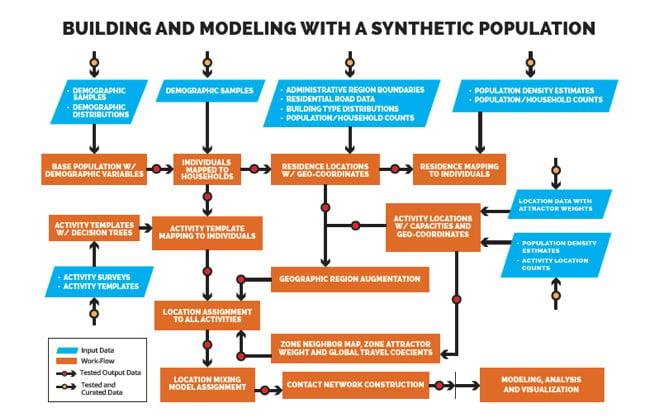 Ebola_outbreak_modelling