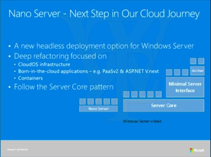 Slide explaining Windows Server Nano