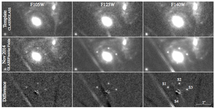 Gravity lens makes supernova appear four times