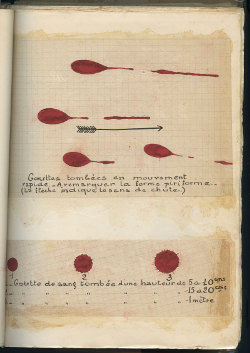 Blood Spatter Attempt from Album of Criminology, 1937.