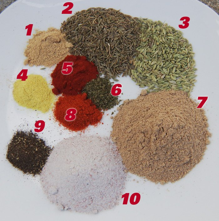 The ingredients required to make chaat masala