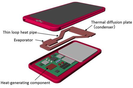 Fujitsu loop heat pipe