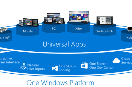 Metro app meets Windows 10  A Microsoft win? Maybe after a
