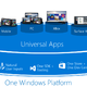 Windows 10 Universal Apps