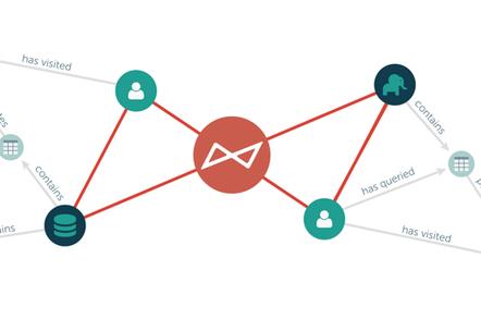 Metadata manipulation by Alation seeks needles in data